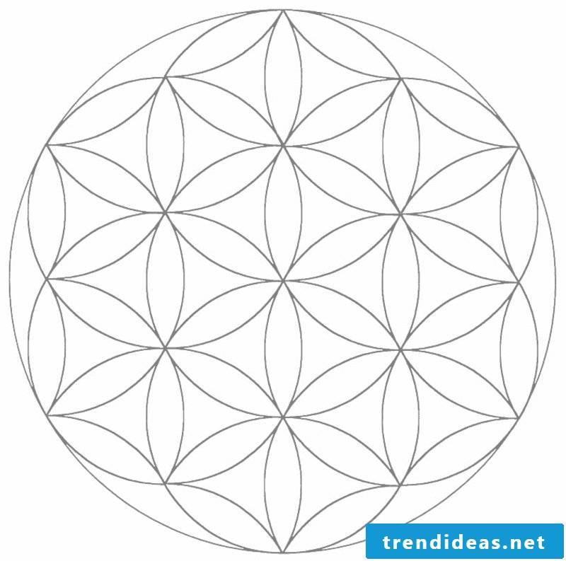 Mandala templates logic