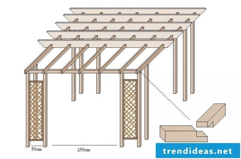 gazebo itself build materials