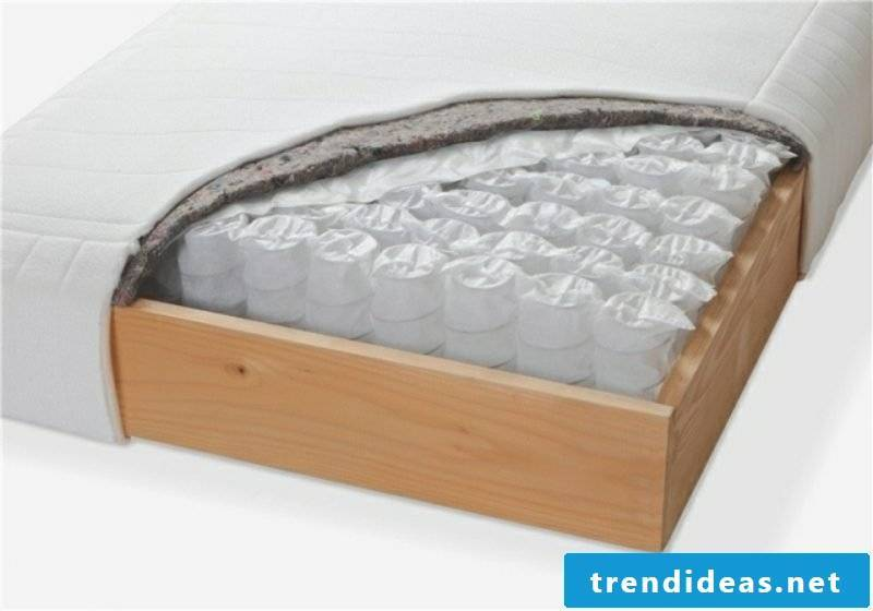 Construction of boxspring mattress with spring core