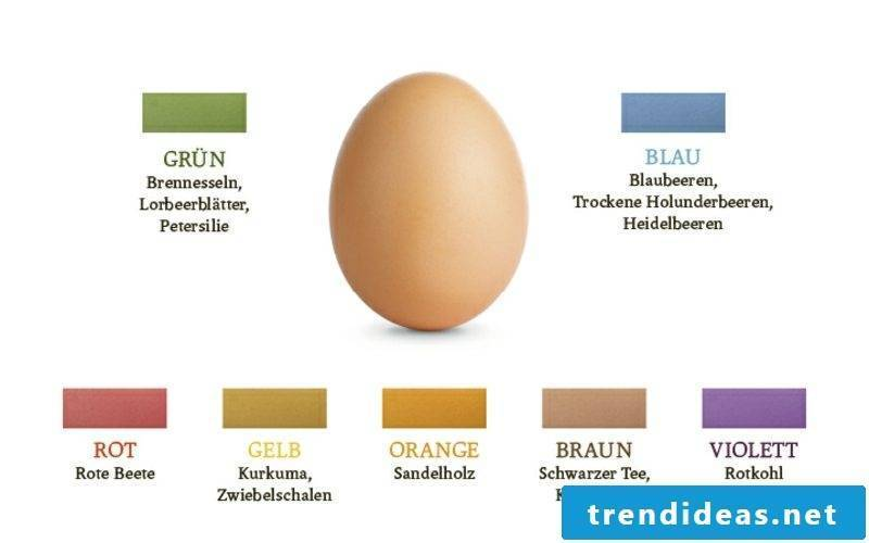 Eggs dye natural colors necessary ingredients